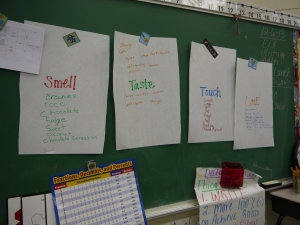 Hackett's 5th graders developed descriptive words for these brownie cookies.